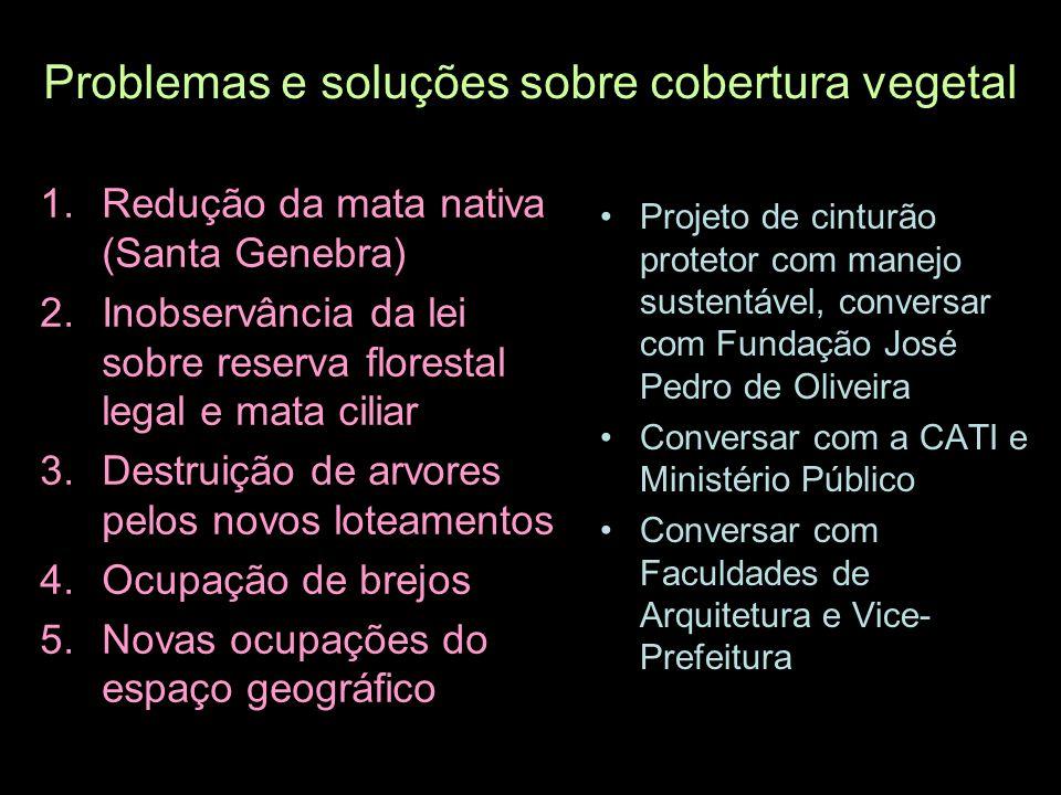 Problemas e soluções sobre cobertura vegetal 1.Redução da mata nativa (Santa Genebra) 2.Inobservância da lei sobre reserva florestal legal e mata cili