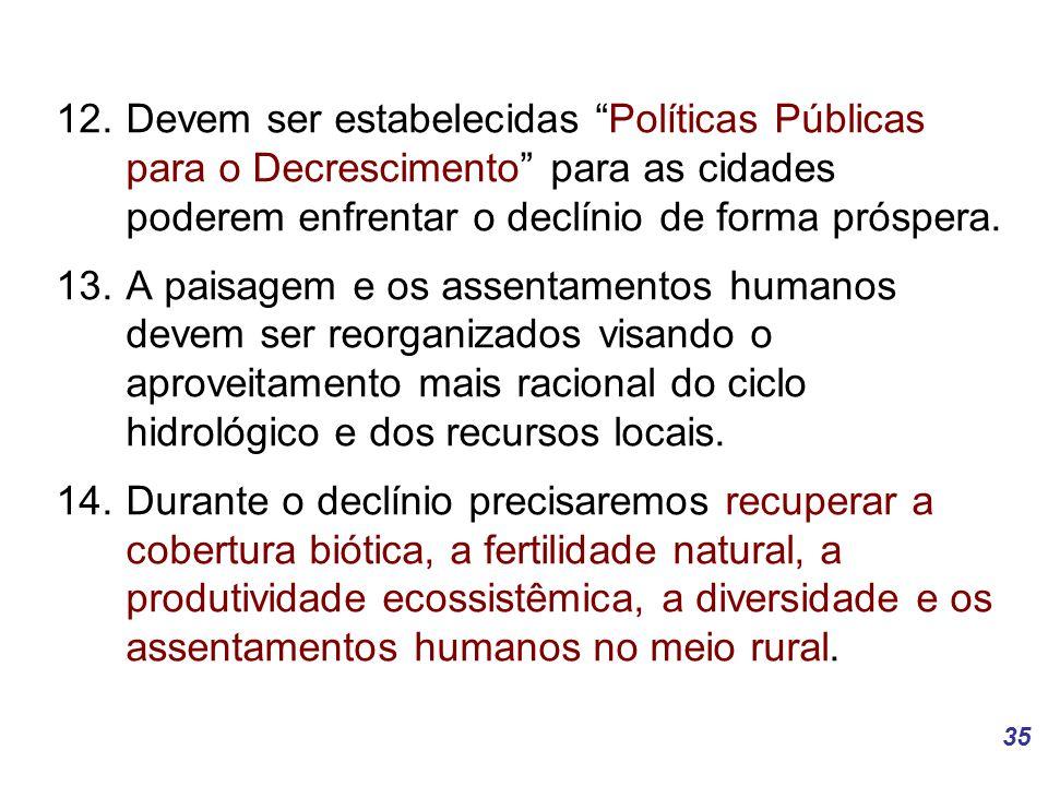35 12.Devem ser estabelecidas Políticas Públicas para o Decrescimento para as cidades poderem enfrentar o declínio de forma próspera.