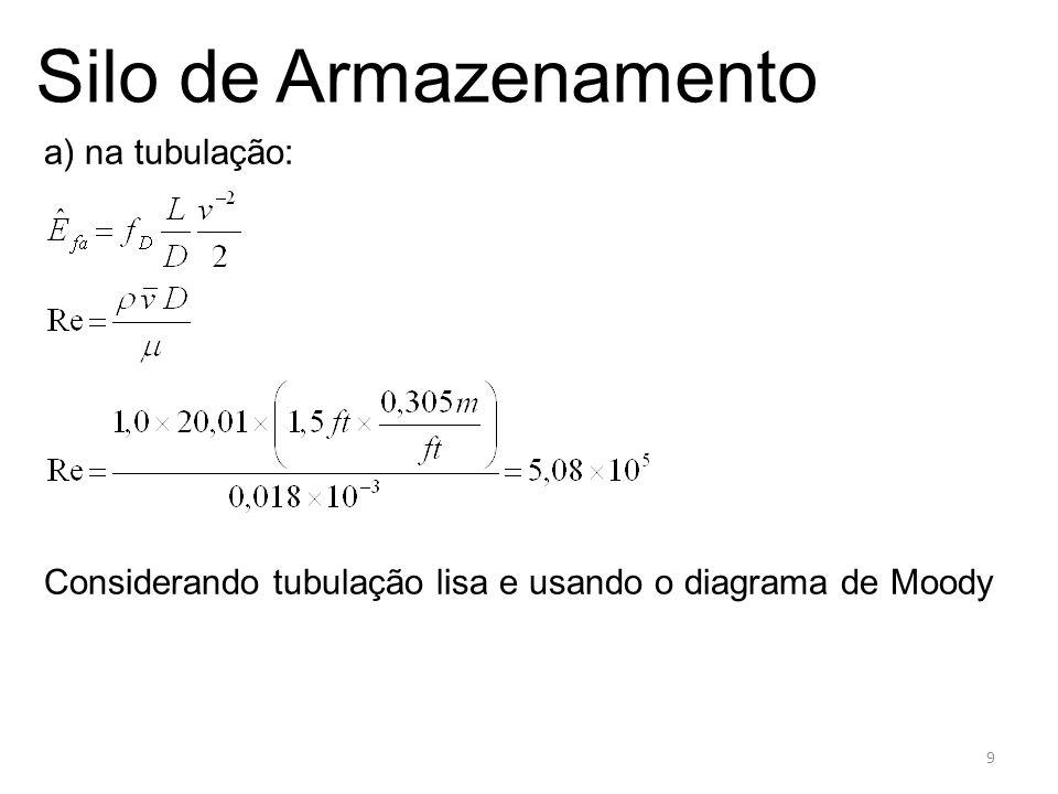f D = 0,013 Diagrama de Moody Exercício 10