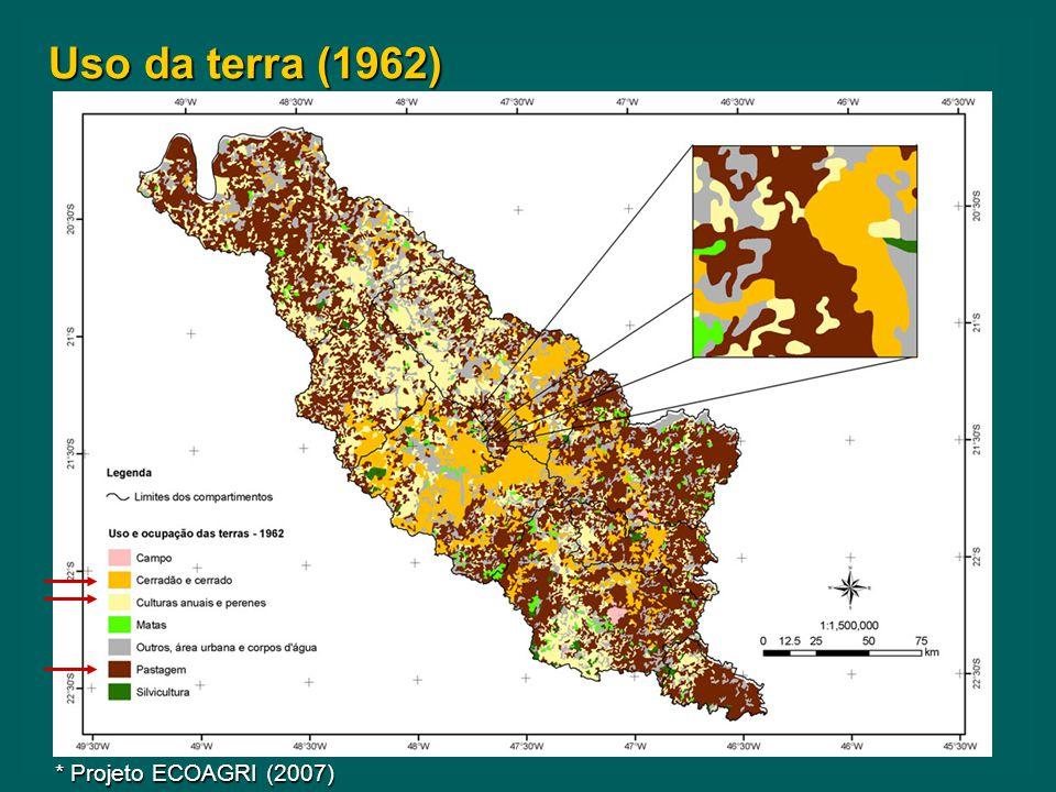 Uso da terra (1962) * Projeto ECOAGRI (2007)