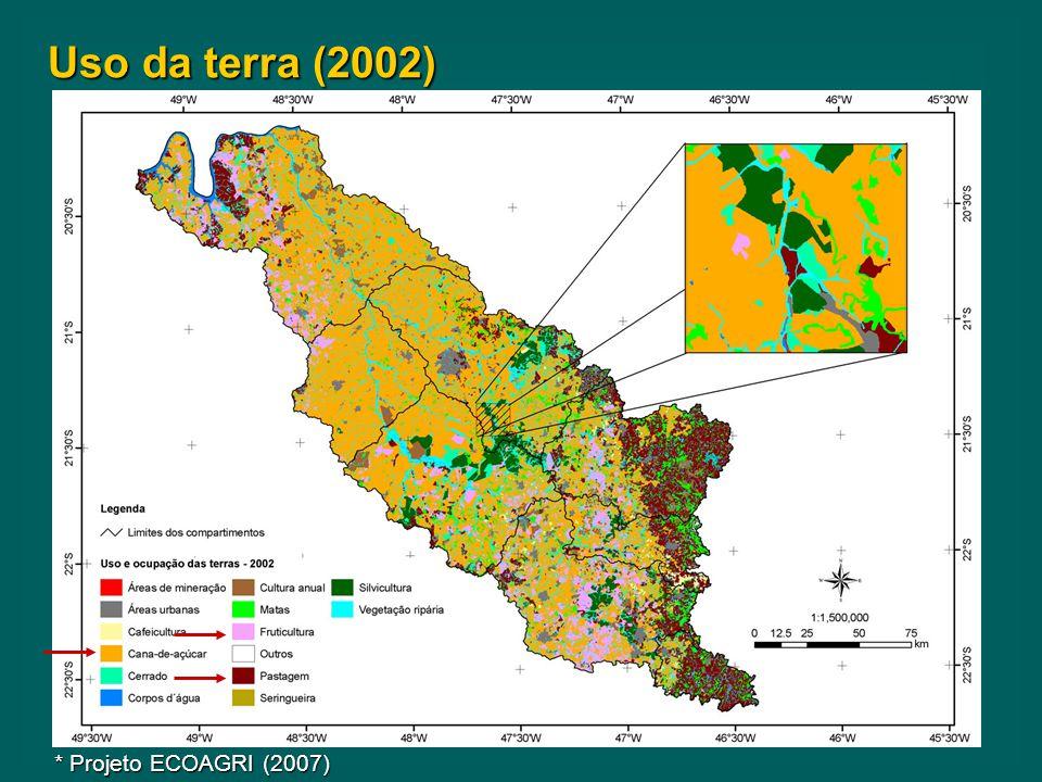 Uso da terra (2002) * Projeto ECOAGRI (2007)