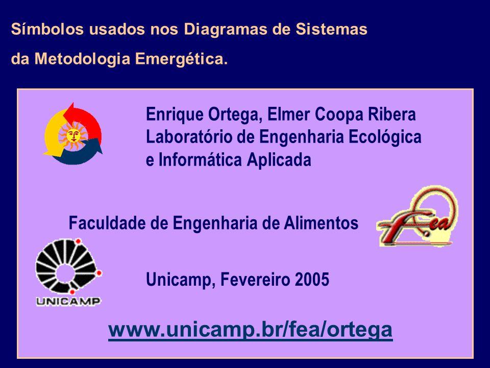Símbolos usados nos Diagramas de Sistemas da Metodologia Emergética. Enrique Ortega, Elmer Coopa Ribera Laboratório de Engenharia Ecológica e Informát