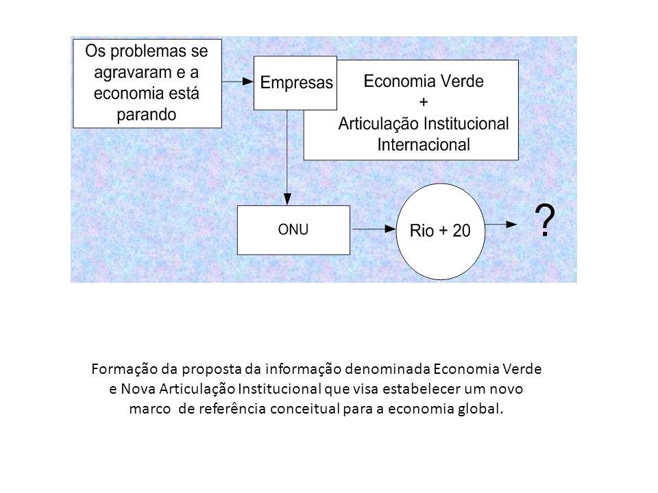 Formação da proposta da informação denominada Economia Verde e Nova Articulação Institucional que visa estabelecer um novo marco de referência conceitual para a economia global.
