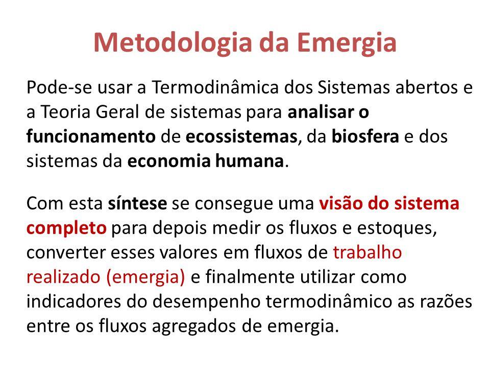 Metodologia da Emergia Pode-se usar a Termodinâmica dos Sistemas abertos e a Teoria Geral de sistemas para analisar o funcionamento de ecossistemas, da biosfera e dos sistemas da economia humana.
