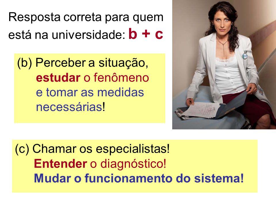 (b) Perceber a situação, estudar o fenômeno e tomar as medidas necessárias! (c) Chamar os especialistas! Entender o diagnóstico! Mudar o funcionamento