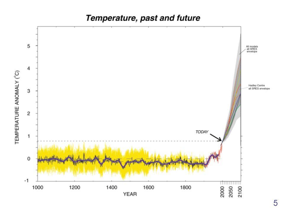 16 O ciclo do nitrogênio não costumava aparecer entre as pragas ambientais mais citadas.