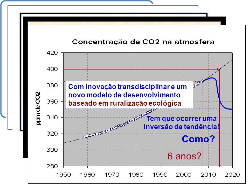 Porém o cenário do futuro se complica muito mais se consideramos as mudanças climáticas.