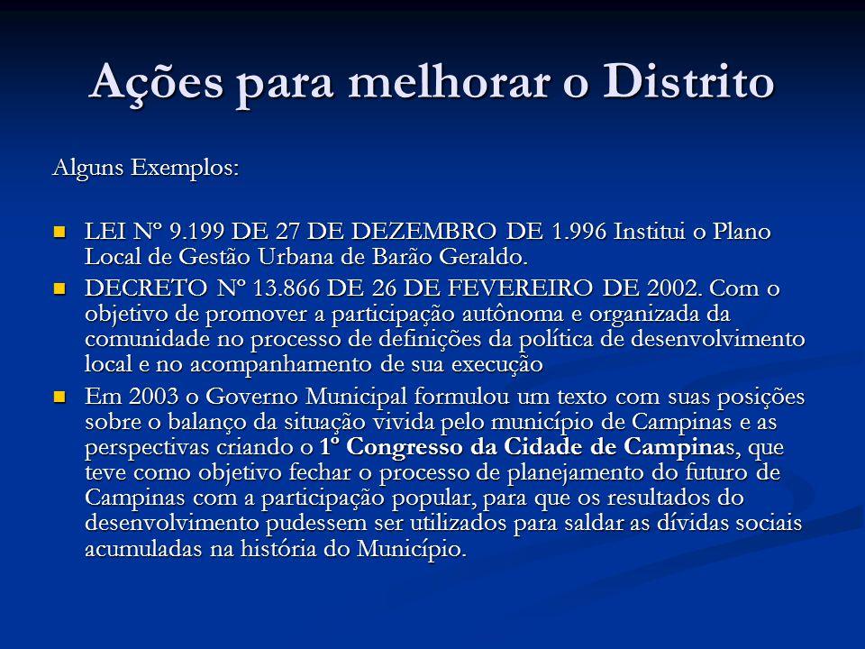 Ações para melhorar o Distrito Alguns Exemplos: LEI Nº 9.199 DE 27 DE DEZEMBRO DE 1.996 Institui o Plano Local de Gestão Urbana de Barão Geraldo.