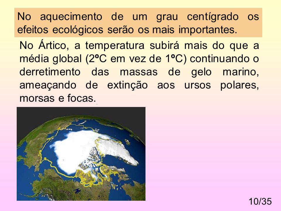 10/35 No aquecimento de um grau centígrado os efeitos ecológicos serão os mais importantes.. No Ártico, a temperatura subirá mais do que a média globa