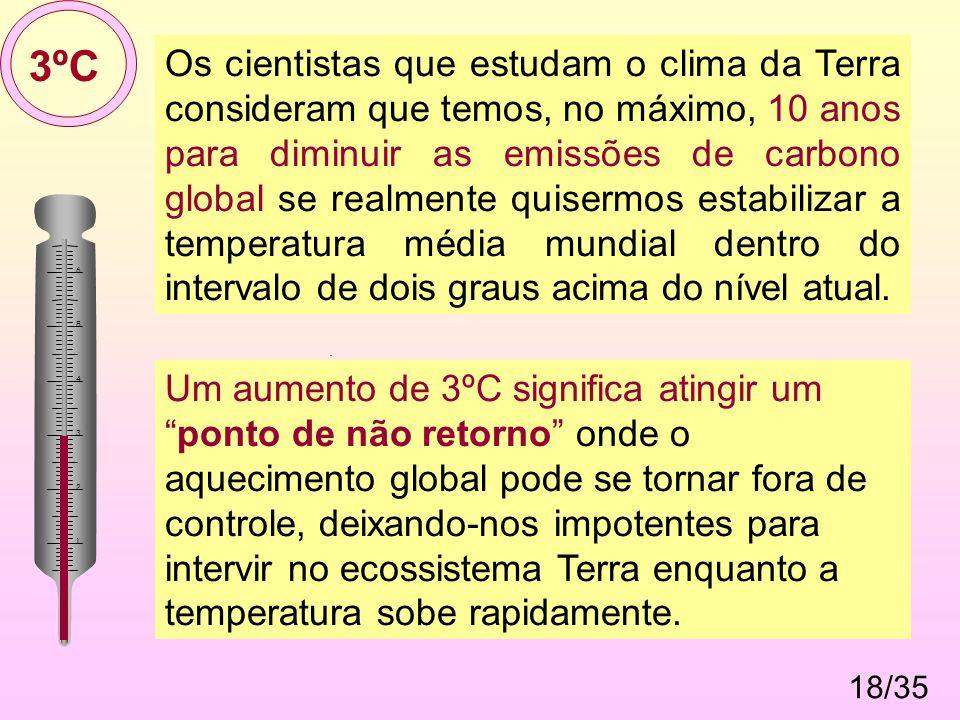 18/35 Os cientistas que estudam o clima da Terra consideram que temos, no máximo, 10 anos para diminuir as emissões de carbono global se realmente qui