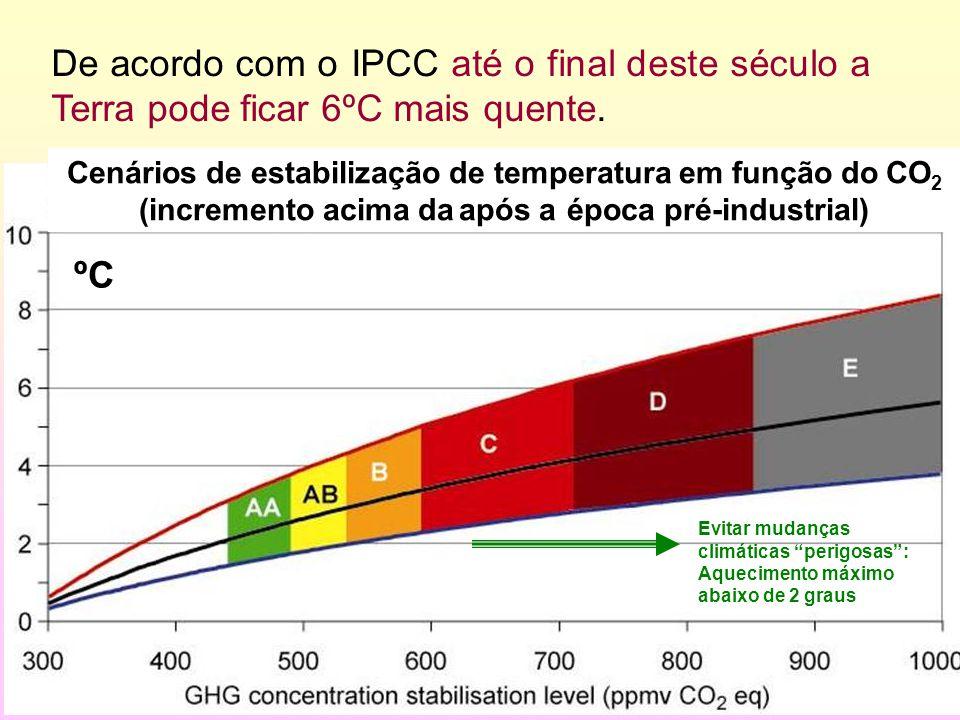 """4/35 De acordo com o IPCC até o final deste século a Terra pode ficar 6ºC mais quente. Evitar mudanças climáticas """"perigosas"""": Aquecimento máximo abai"""