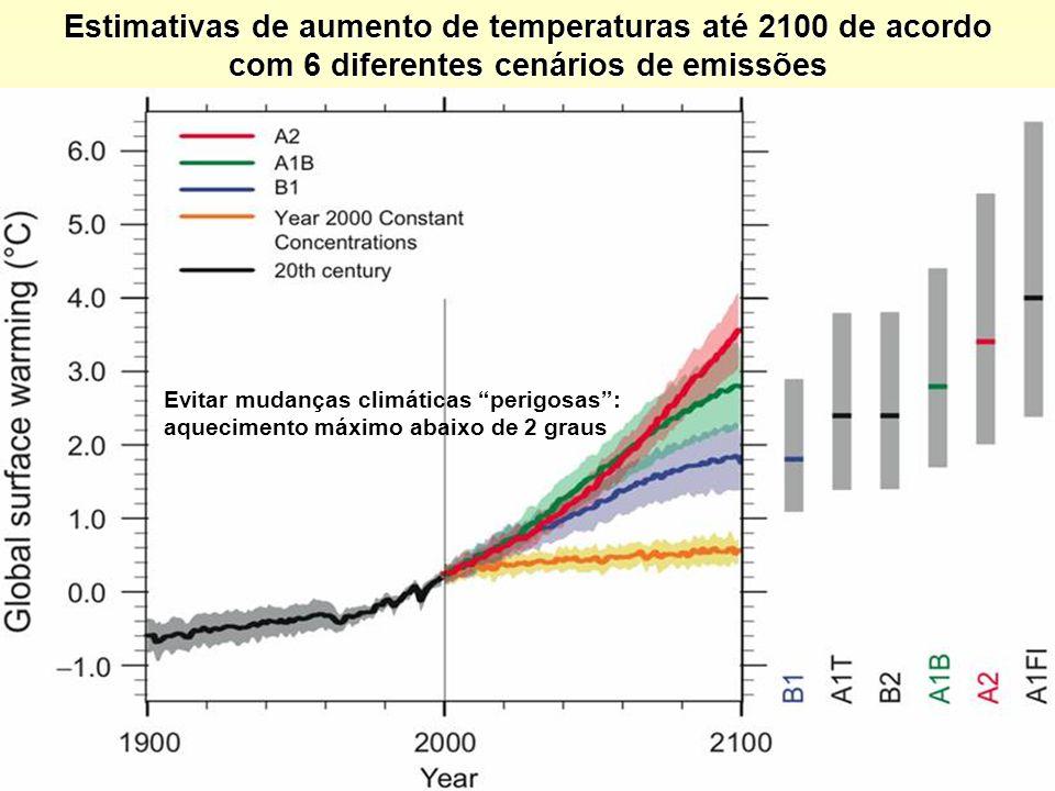 """5/35 Estimativas de aumento de temperaturas até 2100 de acordo com 6 diferentes cenários de emissões Evitar mudanças climáticas """"perigosas"""": aquecimen"""