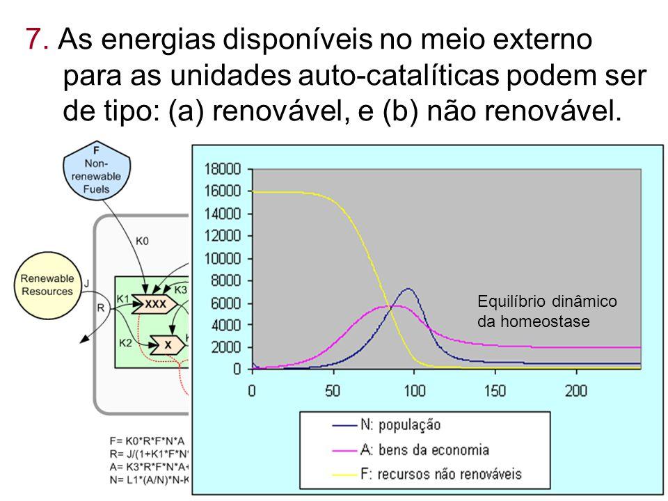 7. As energias disponíveis no meio externo para as unidades auto-catalíticas podem ser de tipo: (a) renovável, e (b) não renovável. 12 Equilíbrio dinâ
