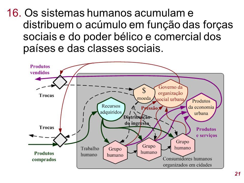 16. Os sistemas humanos acumulam e distribuem o acúmulo em função das forças sociais e do poder bélico e comercial dos países e das classes sociais. 2