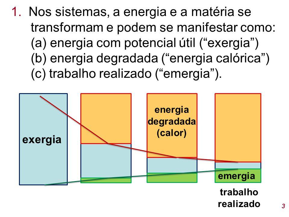 3 exergia energia degradada (calor) emergia trabalho realizado 1.