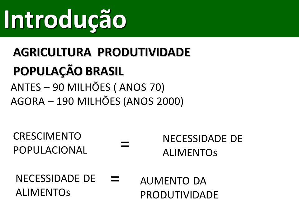 Introdução AGRICULTURA PRODUTIVIDADE POPULAÇÃO BRASIL ANTES – 90 MILHÕES ( ANOS 70) AGORA – 190 MILHÕES (ANOS 2000) CRESCIMENTO POPULACIONAL NECESSIDADE DE ALIMENTOs = = AUMENTO DA PRODUTIVIDADE