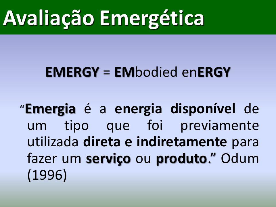 Avaliação Emergética EMERGYEMERGY EMERGY = EMbodied enERGY Emergia serviçoproduto. Emergia é a energia disponível de um tipo que foi previamente utilizada direta e indiretamente para fazer um serviço ou produto. Odum (1996)