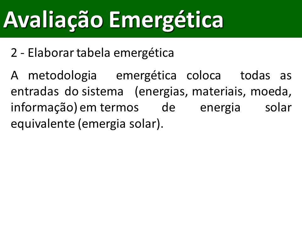2 - Elaborar tabela emergética A metodologia emergética coloca todas as entradas do sistema (energias,materiais, moeda, informação) em termosde energia solar equivalente (emergia solar).
