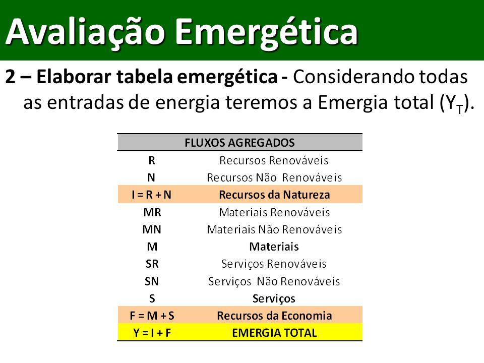 2 – Elaborar tabela emergética - Considerando todas as entradas de energia teremos a Emergia total (Y T ).