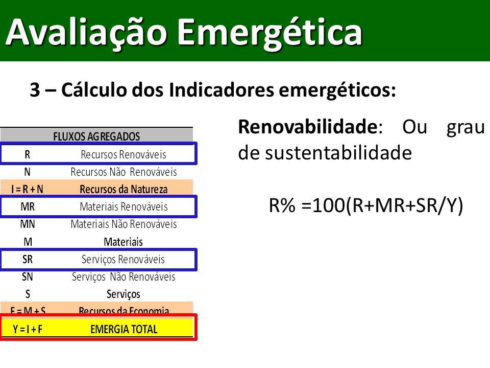 3 – Cálculo dos Indicadores emergéticos: Avaliação Emergética Renovabilidade: Ou grau de sustentabilidade R% =100(R+MR+SR/Y)