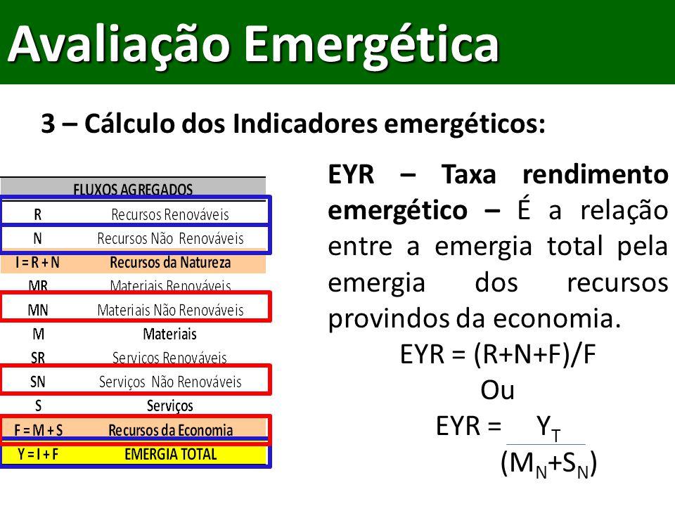 3 – Cálculo dos Indicadores emergéticos: Avaliação Emergética EYR – Taxa rendimento emergético – É a relação entre a emergia total pela emergia dos recursos provindos da economia.