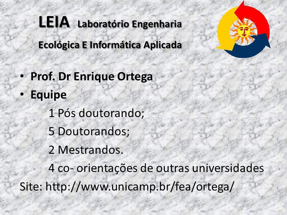 LEIA Laboratório Engenharia Ecológica E Informática Aplicada Prof.