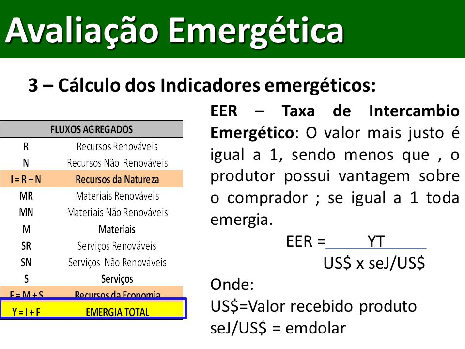 3 – Cálculo dos Indicadores emergéticos: Avaliação Emergética EER – Taxa de Intercambio Emergético: O valor mais justo é igual a 1, sendo menos que, o produtor possui vantagem sobre o comprador ; se igual a 1 toda emergia.
