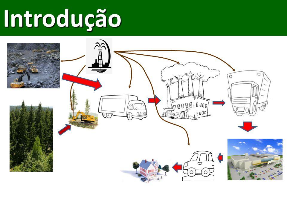 Interação: Processo que combina diferentes tipos de energias e materiais para produzir um recurso diferente.