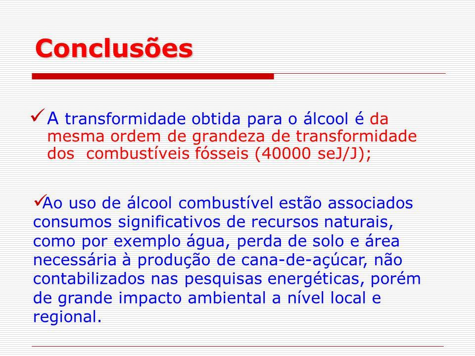 A transformidade obtida para o álcool é da mesma ordem de grandeza de transformidade dos combustíveis fósseis (40000 seJ/J); Conclusões Ao uso de álcool combustível estão associados consumos significativos de recursos naturais, como por exemplo água, perda de solo e área necessária à produção de cana-de-açúcar, não contabilizados nas pesquisas energéticas, porém de grande impacto ambiental a nível local e regional.