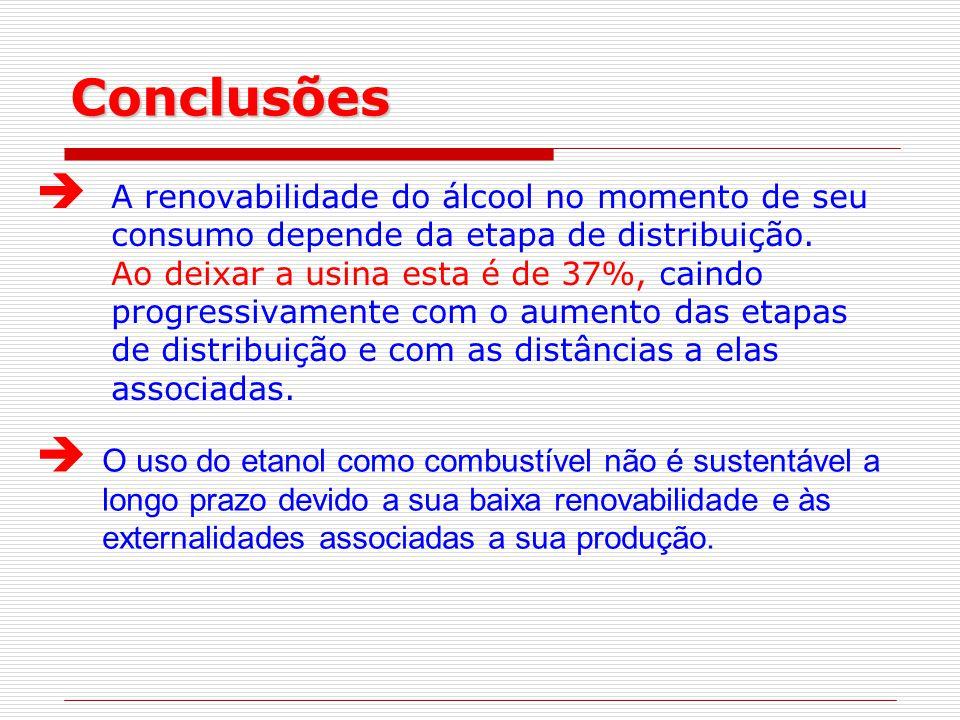  A renovabilidade do álcool no momento de seu consumo depende da etapa de distribuição.