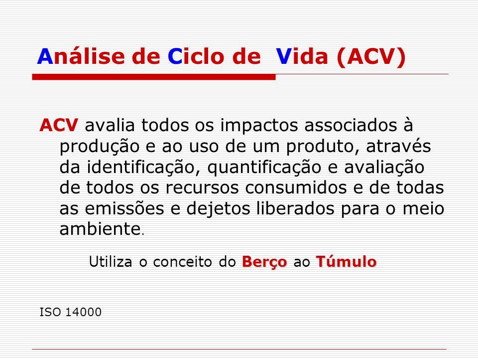 Análise de Ciclo de Vida (ACV) ACV avalia todos os impactos associados à produção e ao uso de um produto, através da identificação, quantificação e avaliação de todos os recursos consumidos e de todas as emissões e dejetos liberados para o meio ambiente.