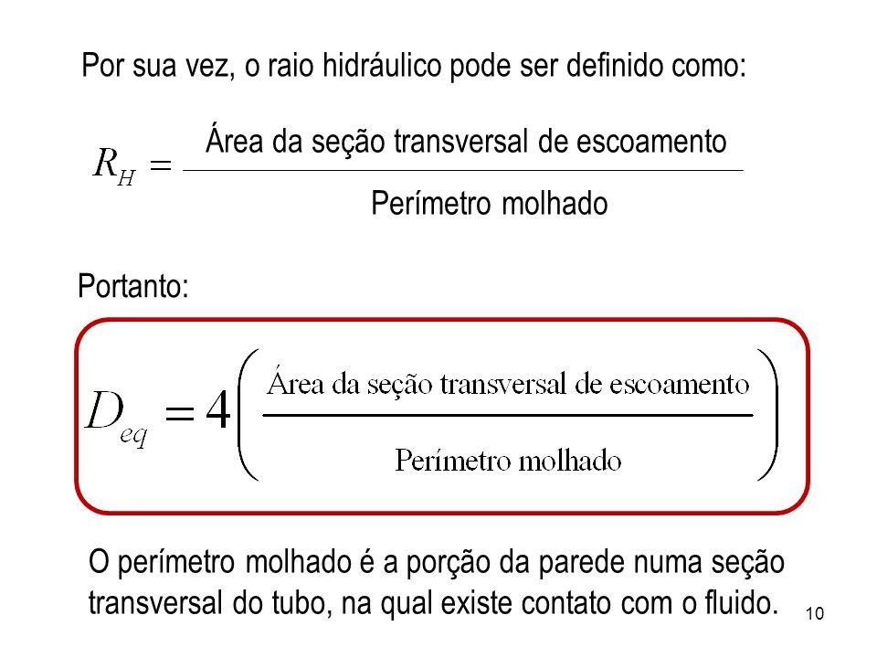 Por sua vez, o raio hidráulico pode ser definido como: Área da seção transversal de escoamento Perímetro molhado Portanto: O perímetro molhado é a porção da parede numa seção transversal do tubo, na qual existe contato com o fluido.