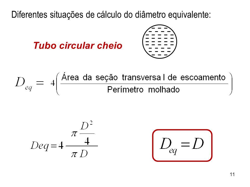 Diferentes situações de cálculo do diâmetro equivalente: Tubo circular cheio 11