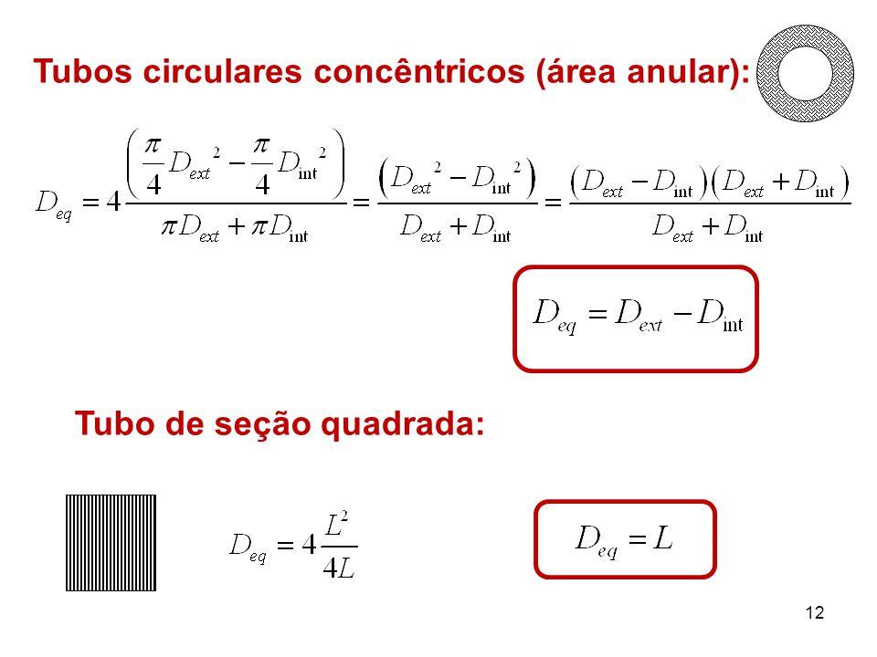 Tubos circulares concêntricos (área anular): Tubo de seção quadrada: 12