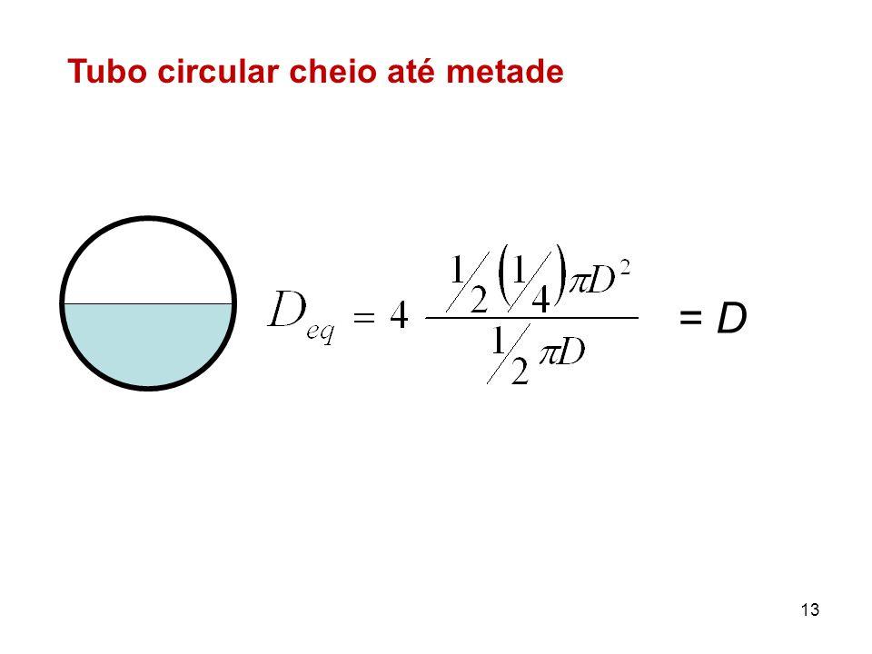 Tubo circular cheio até metade = D 13