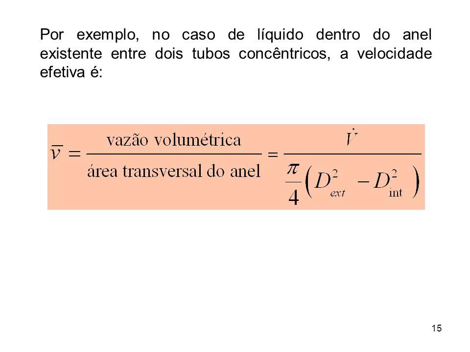Por exemplo, no caso de líquido dentro do anel existente entre dois tubos concêntricos, a velocidade efetiva é: 15