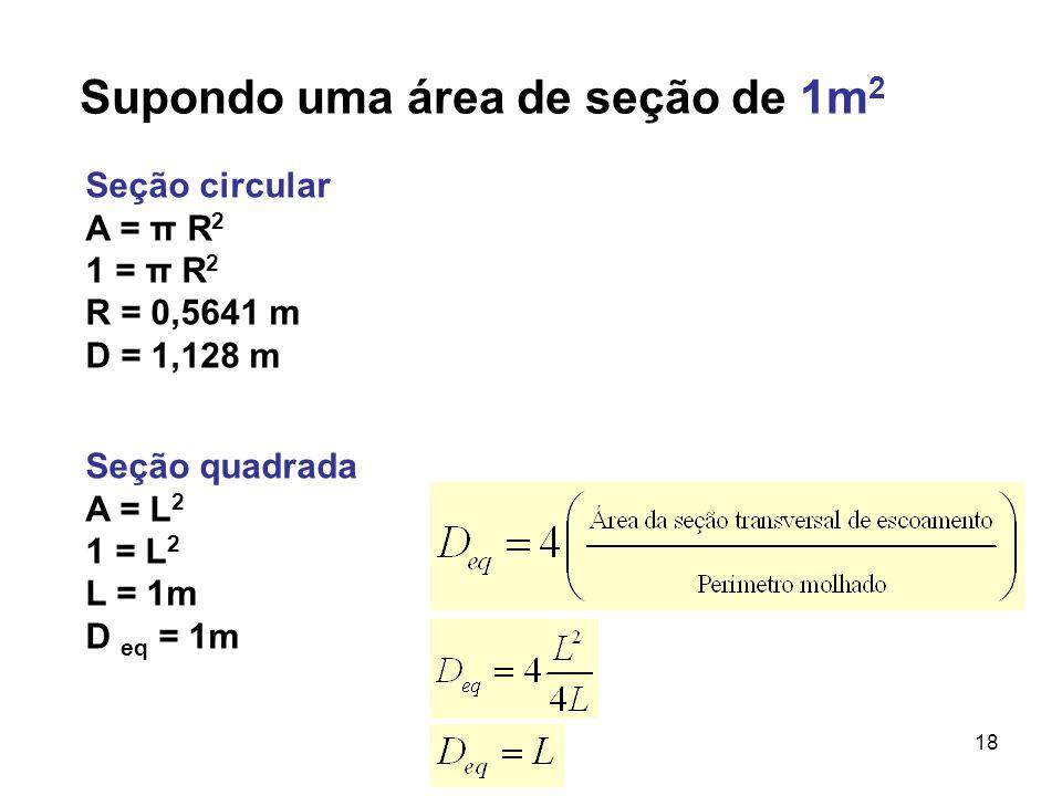 Supondo uma área de seção de 1m 2 Seção quadrada A = L 2 1 = L 2 L = 1m D eq = 1m Seção circular A = π R 2 1 = π R 2 R = 0,5641 m D = 1,128 m 18