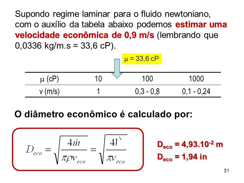 estimar uma velocidade econômica de 0,9 m/s Supondo regime laminar para o fluido newtoniano, com o auxílio da tabela abaixo podemos estimar uma velocidade econômica de 0,9 m/s (lembrando que 0,0336 kg/m.s = 33,6 cP).