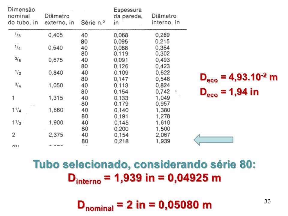33 D eco = 4,93.10 -2 m D eco = 1,94 in Tubo selecionado, considerando série 80: D interno = 1,939 in = 0,04925 m D nominal = 2 in = 0,05080 m