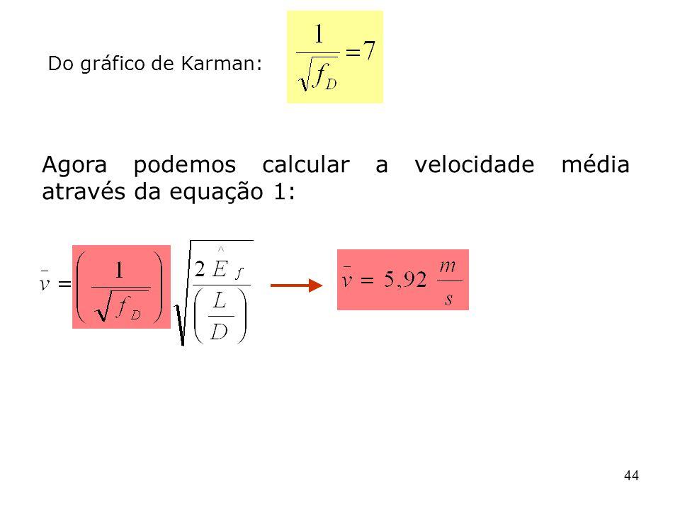 Agora podemos calcular a velocidade média através da equação 1: Do gráfico de Karman: 44