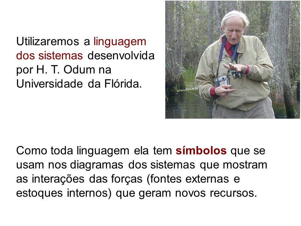 Utilizaremos a linguagem dos sistemas desenvolvida por H. T. Odum na Universidade da Flórida. Como toda linguagem ela tem símbolos que se usam nos dia