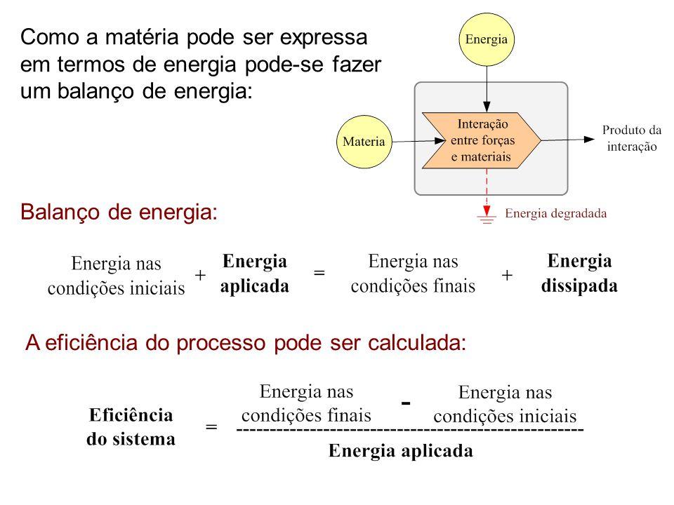 A eficiência do processo pode ser calculada: Balanço de energia: Como a matéria pode ser expressa em termos de energia pode-se fazer um balanço de ene