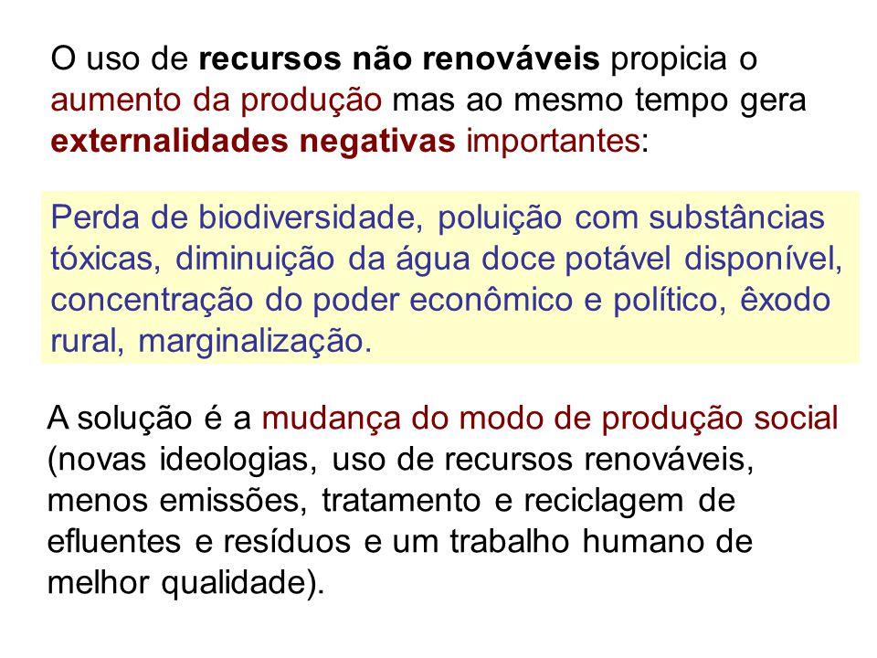 O uso de recursos não renováveis propicia o aumento da produção mas ao mesmo tempo gera externalidades negativas importantes: A solução é a mudança do