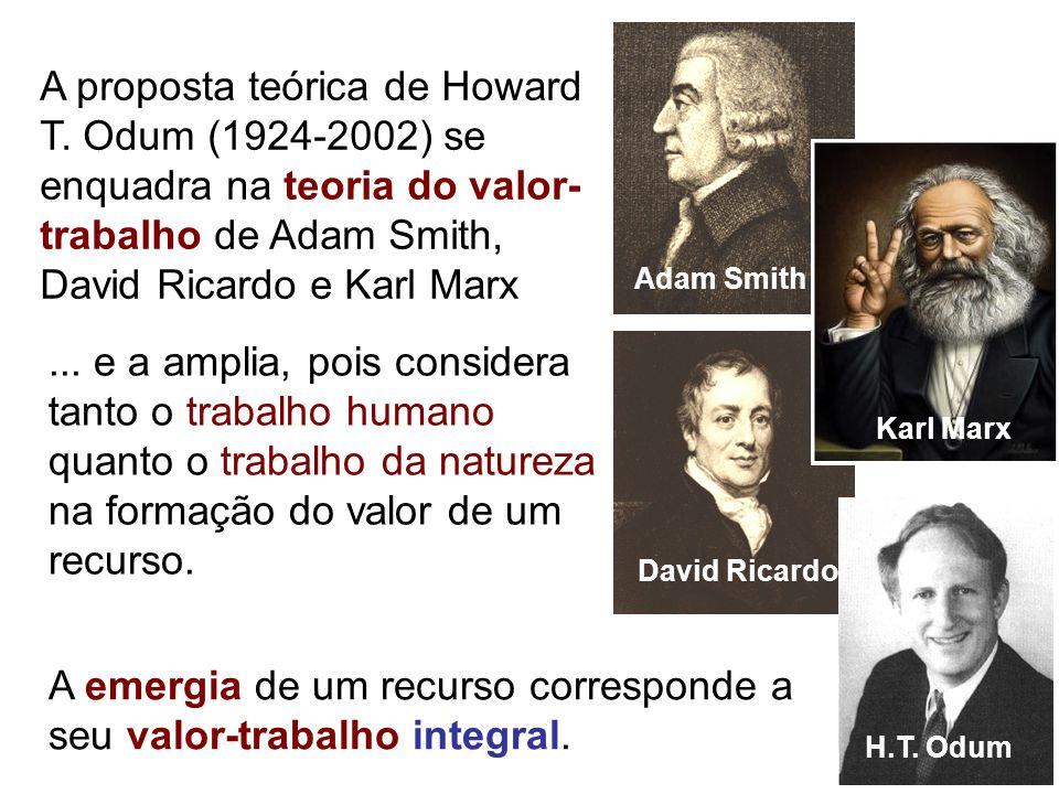 A proposta teórica de Howard T. Odum (1924-2002) se enquadra na teoria do valor- trabalho de Adam Smith, David Ricardo e Karl Marx Adam Smith David Ri