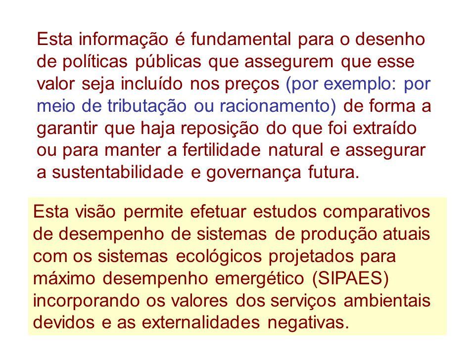 Esta informação é fundamental para o desenho de políticas públicas que assegurem que esse valor seja incluído nos preços (por exemplo: por meio de tri