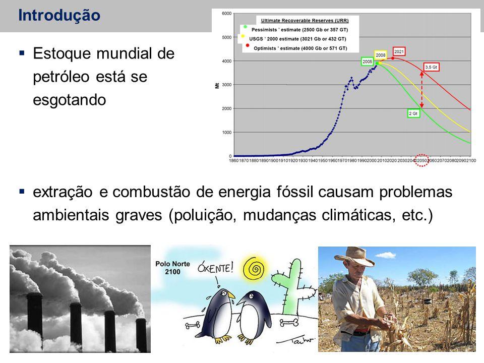  Estoque mundial de petróleo está se esgotando Introdução  extração e combustão de energia fóssil causam problemas ambientais graves (poluição, mudanças climáticas, etc.)