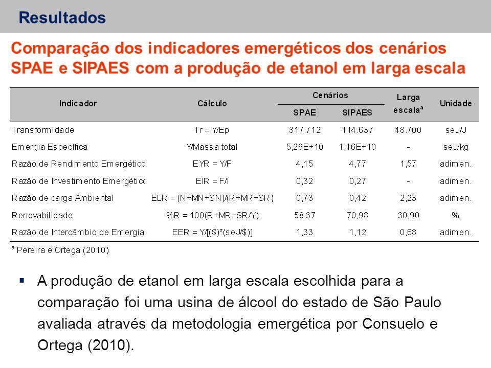 Resultados Comparação dos indicadores emergéticos dos cenários SPAE e SIPAES com a produção de etanol em larga escala  A produção de etanol em larga escala escolhida para a comparação foi uma usina de álcool do estado de São Paulo avaliada através da metodologia emergética por Consuelo e Ortega (2010).