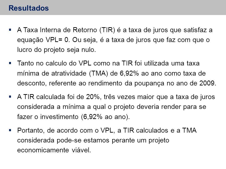 Resultados  A Taxa Interna de Retorno (TIR) é a taxa de juros que satisfaz a equação VPL= 0.