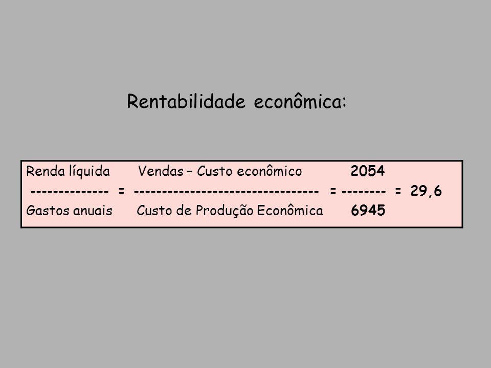 Índices emergéticos: TR = Y/Qp Transformidade 486510 EYR= Y/F Razão de Rendimento Emergético 1,50 EIR= F/I Razão de Investimento Emergético 2,01 ELR=