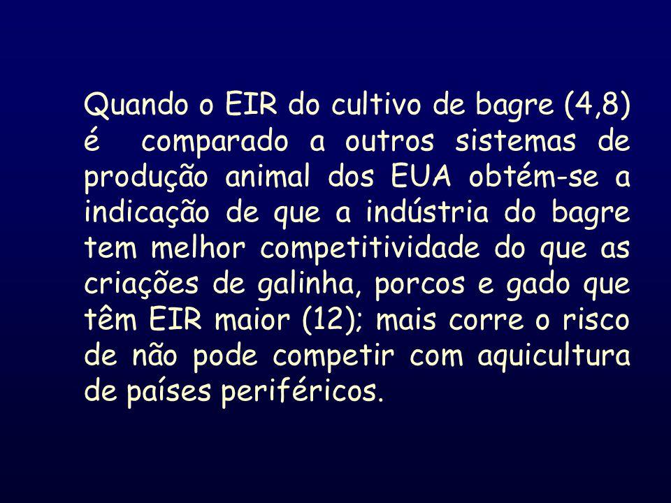 TAXA DE INVESTIMENTO EMERGÈTICO EIR = F/I = 4.83 F = M+S = materiais e serviços pagos I = R+N = recursos naturais renováveis e não renováveis.